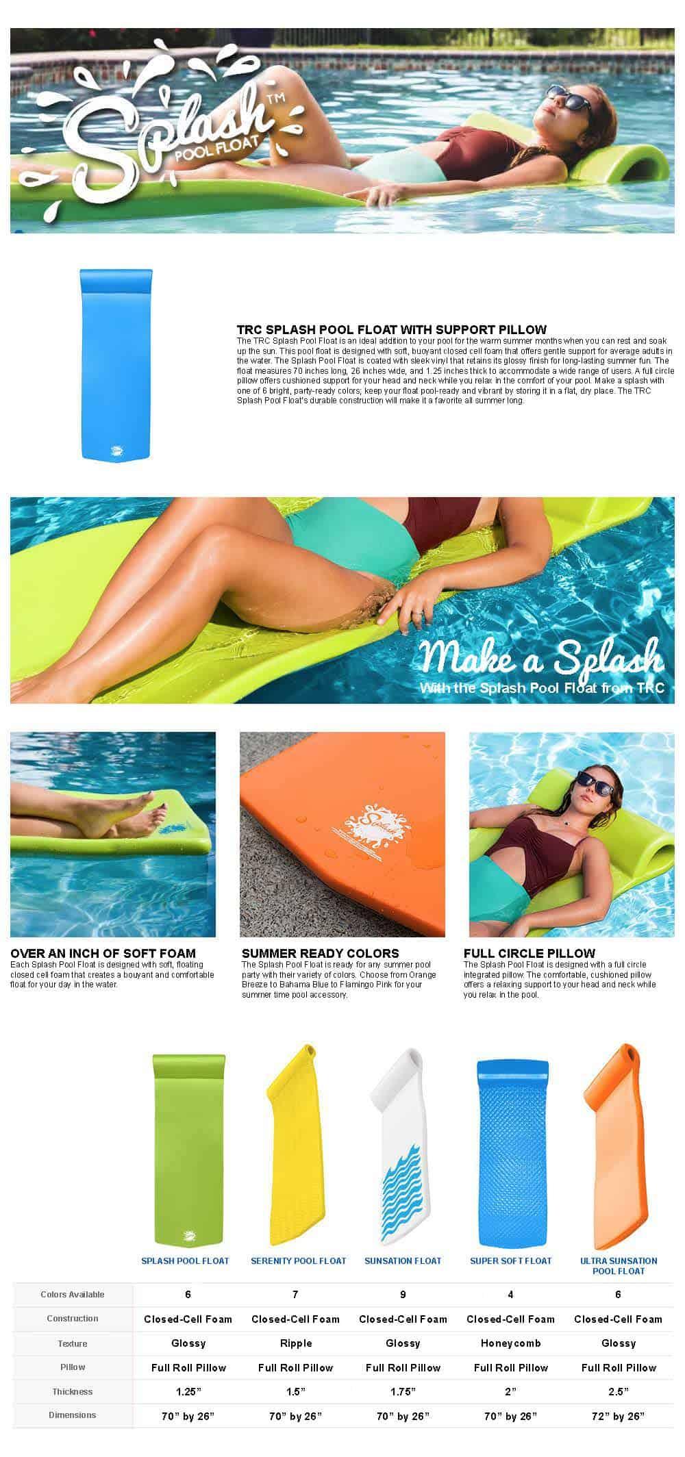 TRC Splash Float A+ Detail Content